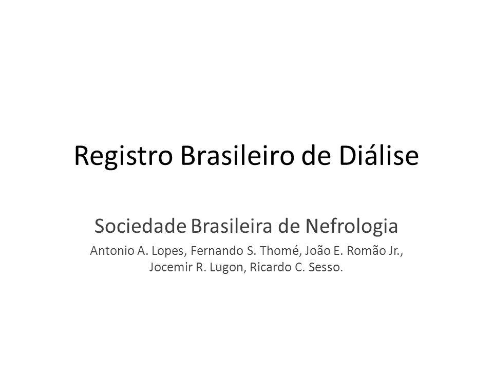 Registro Brasileiro de Diálise