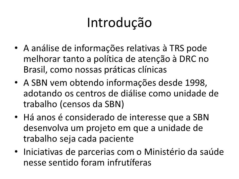 Introdução A análise de informações relativas à TRS pode melhorar tanto a política de atenção à DRC no Brasil, como nossas práticas clínicas.