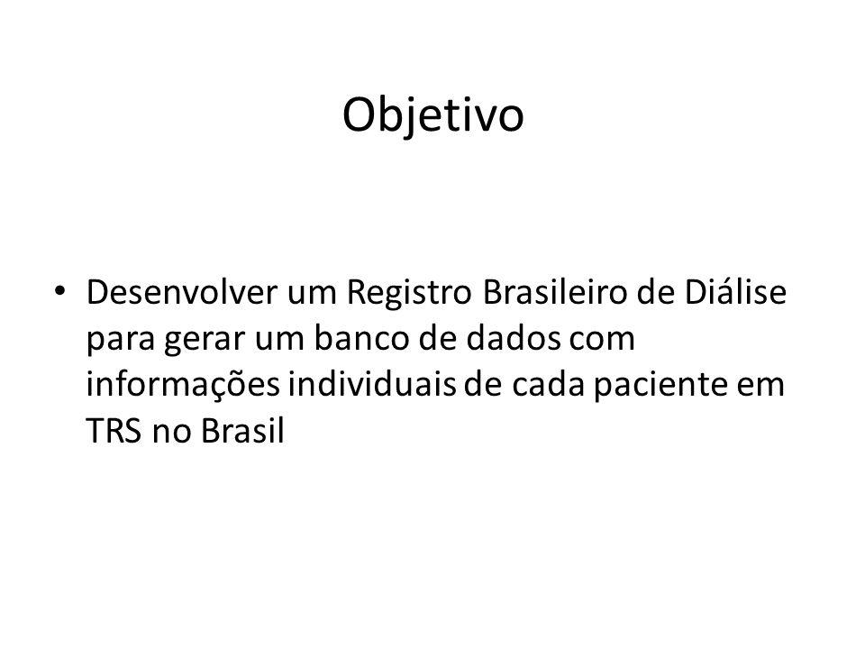 Objetivo Desenvolver um Registro Brasileiro de Diálise para gerar um banco de dados com informações individuais de cada paciente em TRS no Brasil.