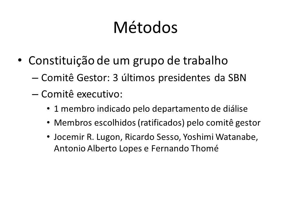 Métodos Constituição de um grupo de trabalho