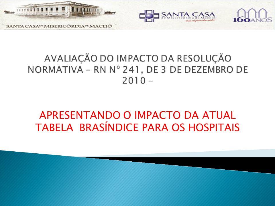 APRESENTANDO O IMPACTO DA ATUAL TABELA BRASÍNDICE PARA OS HOSPITAIS