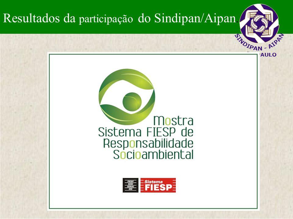 Resultados da participação do Sindipan/Aipan.