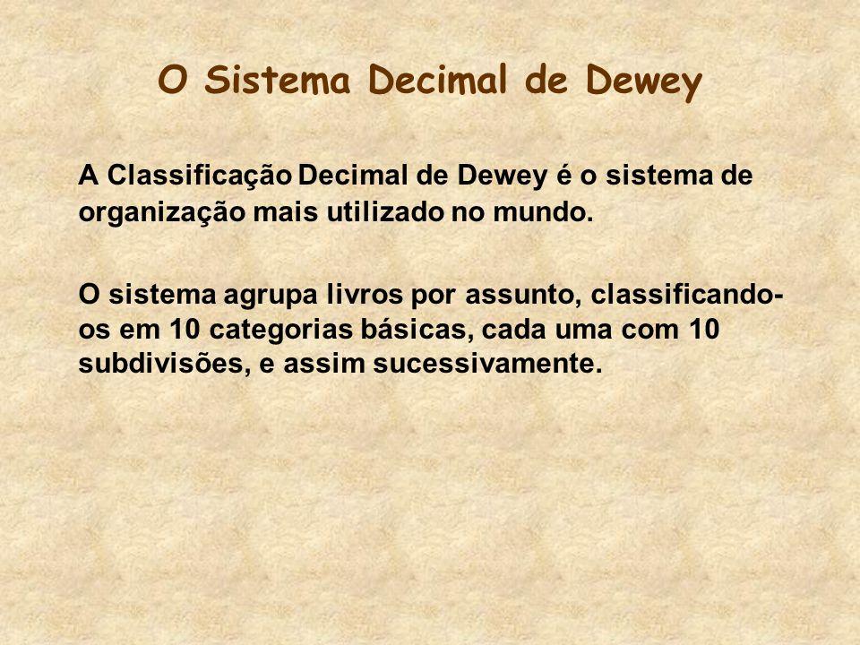 O Sistema Decimal de Dewey