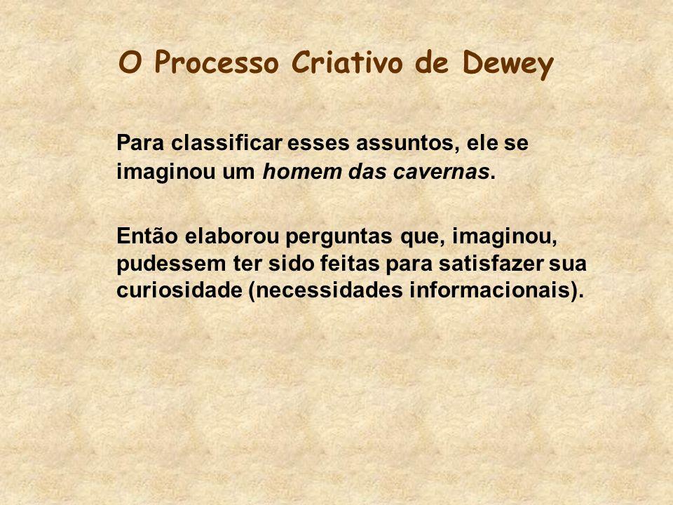 O Processo Criativo de Dewey