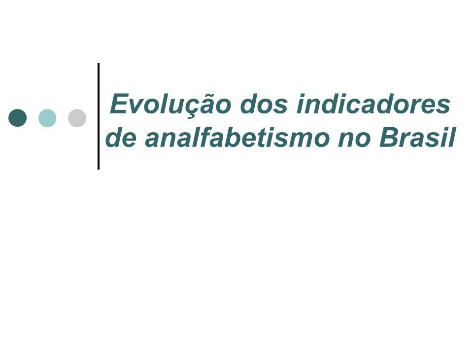 Evolução dos indicadores de analfabetismo no Brasil