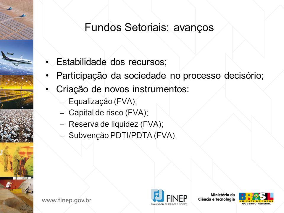Fundos Setoriais: avanços