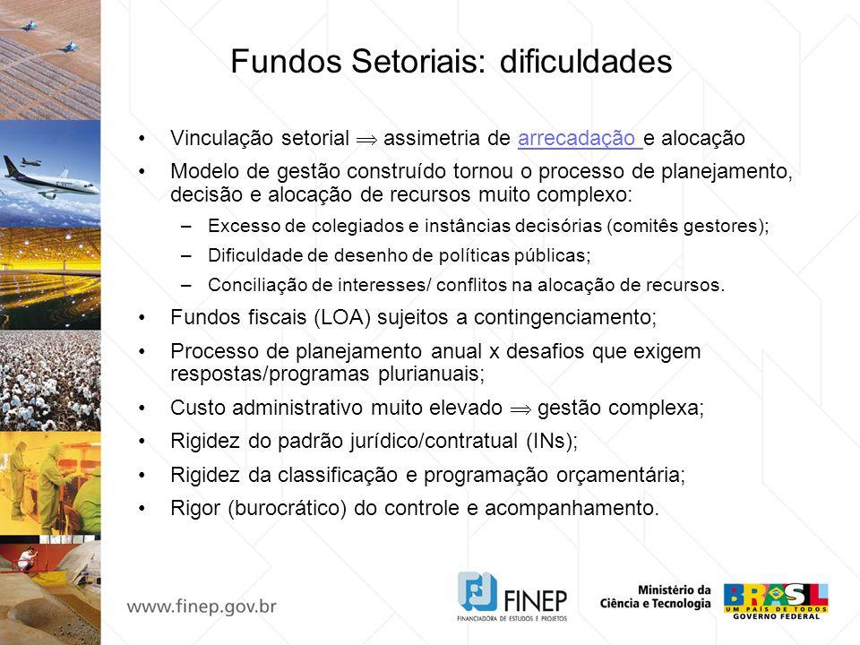 Fundos Setoriais: dificuldades