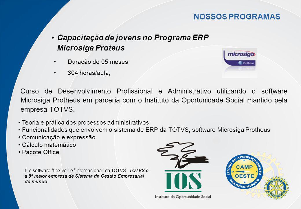 Capacitação de jovens no Programa ERP Microsiga Proteus