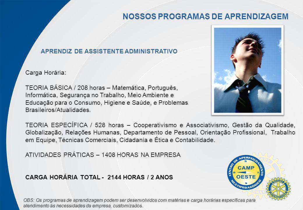 NOSSOS PROGRAMAS DE APRENDIZAGEM