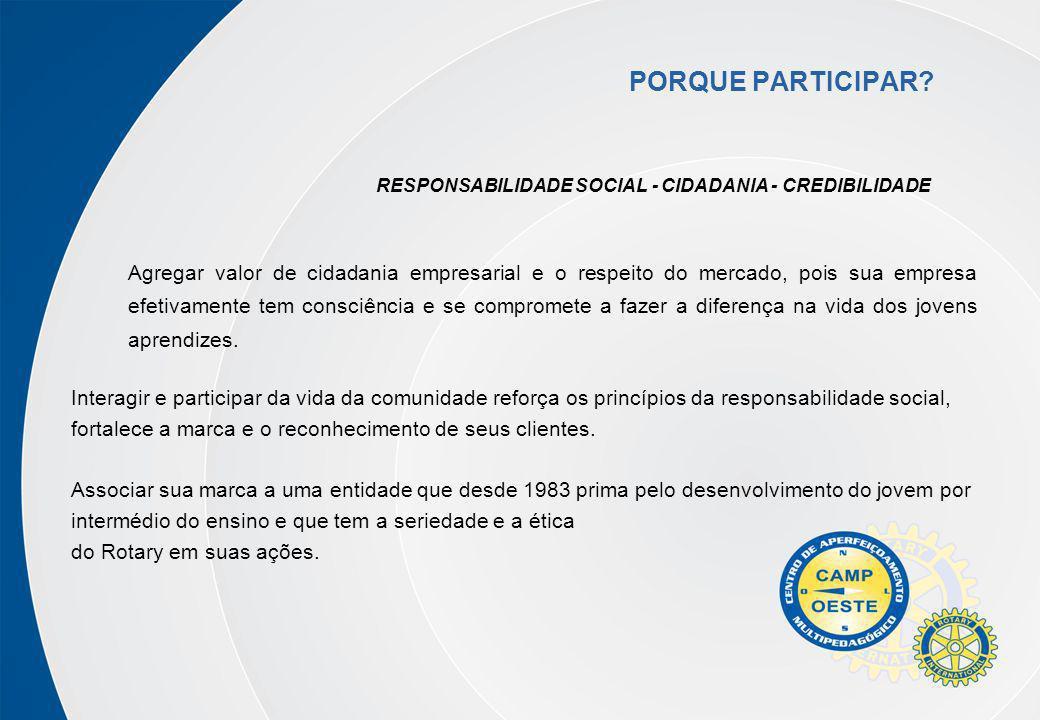 PORQUE PARTICIPAR RESPONSABILIDADE SOCIAL - CIDADANIA - CREDIBILIDADE.