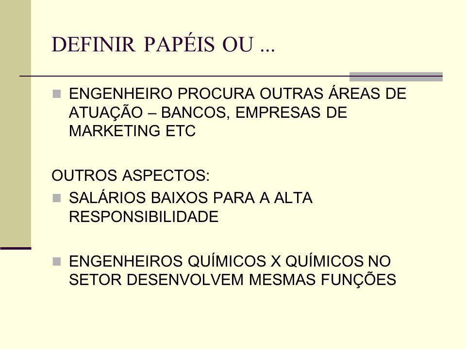 DEFINIR PAPÉIS OU ... ENGENHEIRO PROCURA OUTRAS ÁREAS DE ATUAÇÃO – BANCOS, EMPRESAS DE MARKETING ETC.