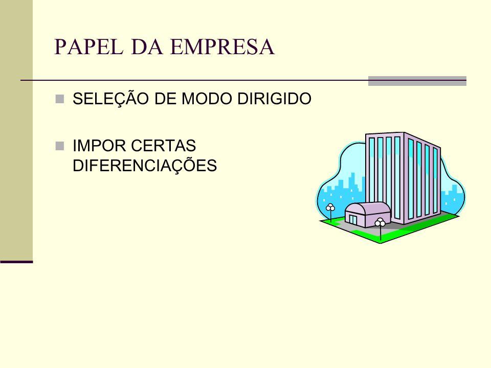 PAPEL DA EMPRESA SELEÇÃO DE MODO DIRIGIDO IMPOR CERTAS DIFERENCIAÇÕES