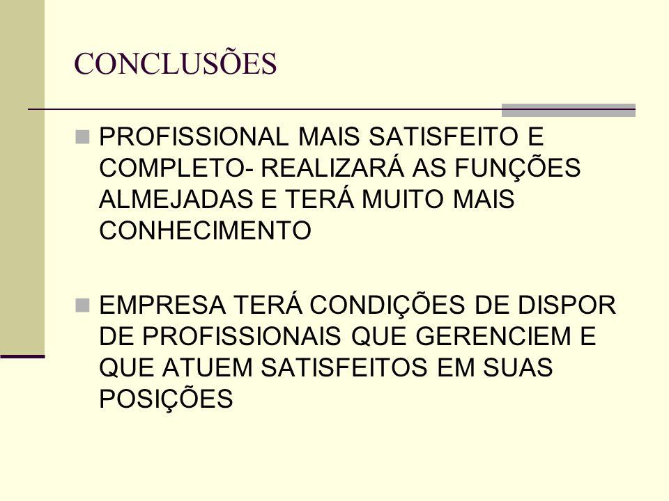 CONCLUSÕES PROFISSIONAL MAIS SATISFEITO E COMPLETO- REALIZARÁ AS FUNÇÕES ALMEJADAS E TERÁ MUITO MAIS CONHECIMENTO.