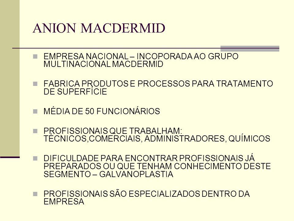 ANION MACDERMID EMPRESA NACIONAL – INCOPORADA AO GRUPO MULTINACIONAL MACDERMID. FABRICA PRODUTOS E PROCESSOS PARA TRATAMENTO DE SUPERFÍCIE.