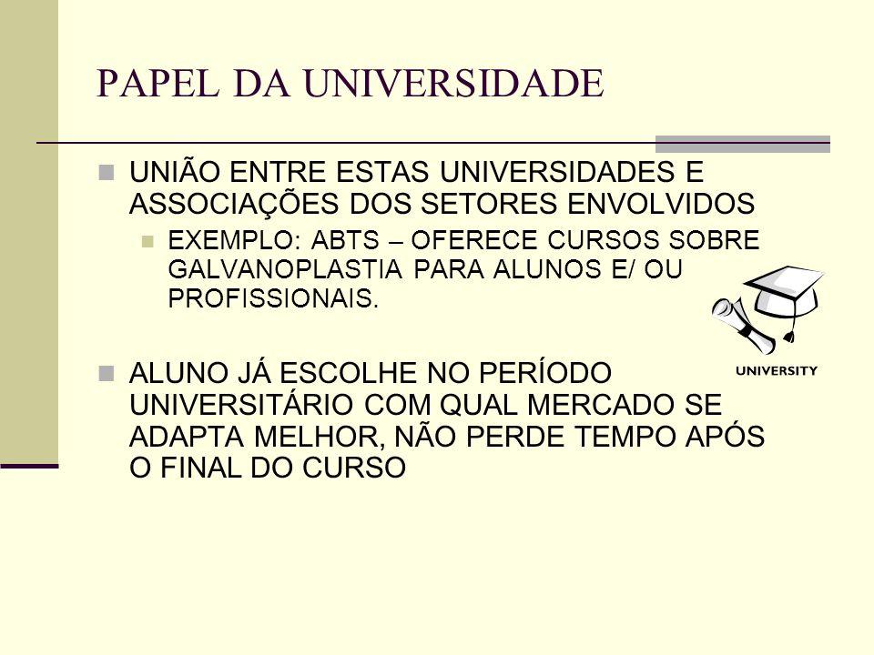 PAPEL DA UNIVERSIDADEUNIÃO ENTRE ESTAS UNIVERSIDADES E ASSOCIAÇÕES DOS SETORES ENVOLVIDOS.