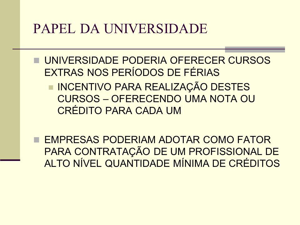 PAPEL DA UNIVERSIDADEUNIVERSIDADE PODERIA OFERECER CURSOS EXTRAS NOS PERÍODOS DE FÉRIAS.