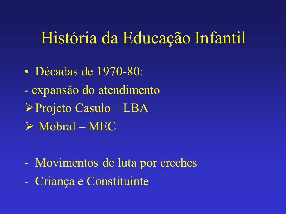 História da Educação Infantil