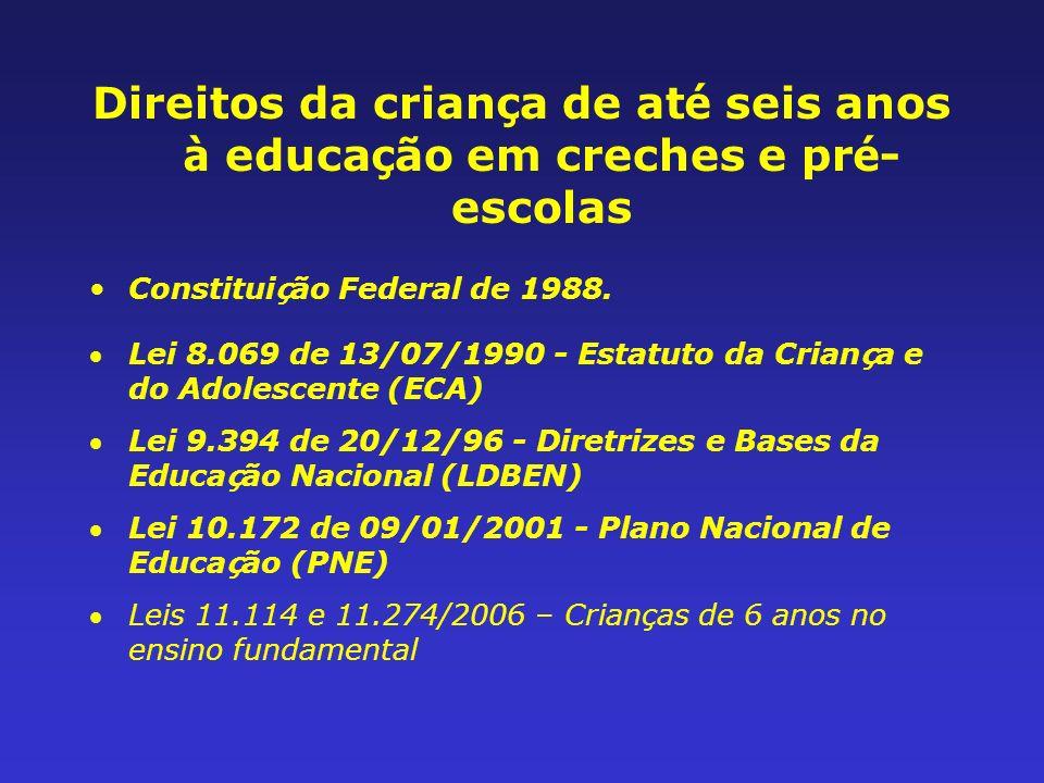 Direitos da criança de até seis anos à educação em creches e pré-escolas
