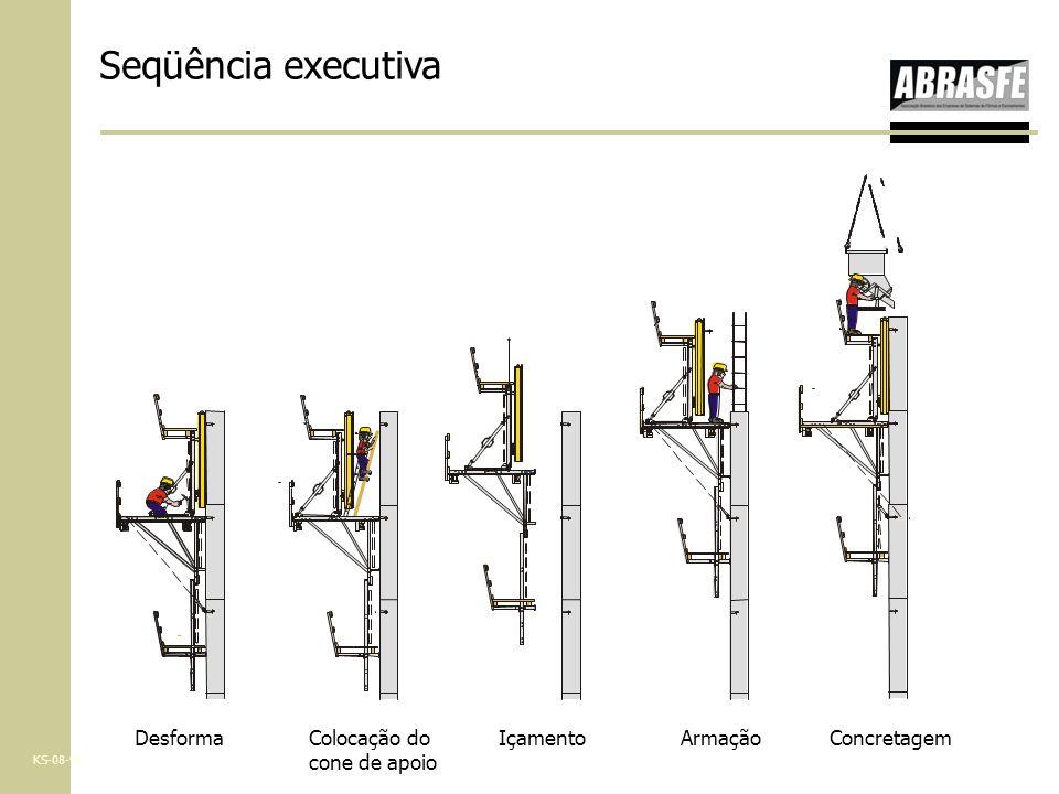 Seqüência executiva Desforma Colocação do cone de apoio Içamento