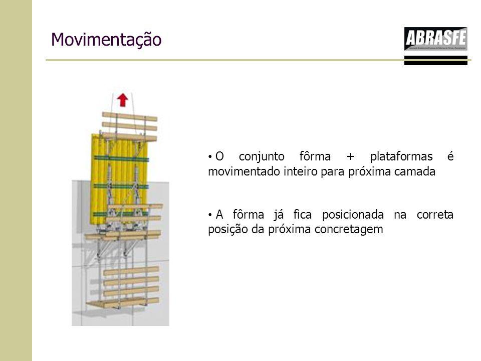 Movimentação O conjunto fôrma + plataformas é movimentado inteiro para próxima camada.