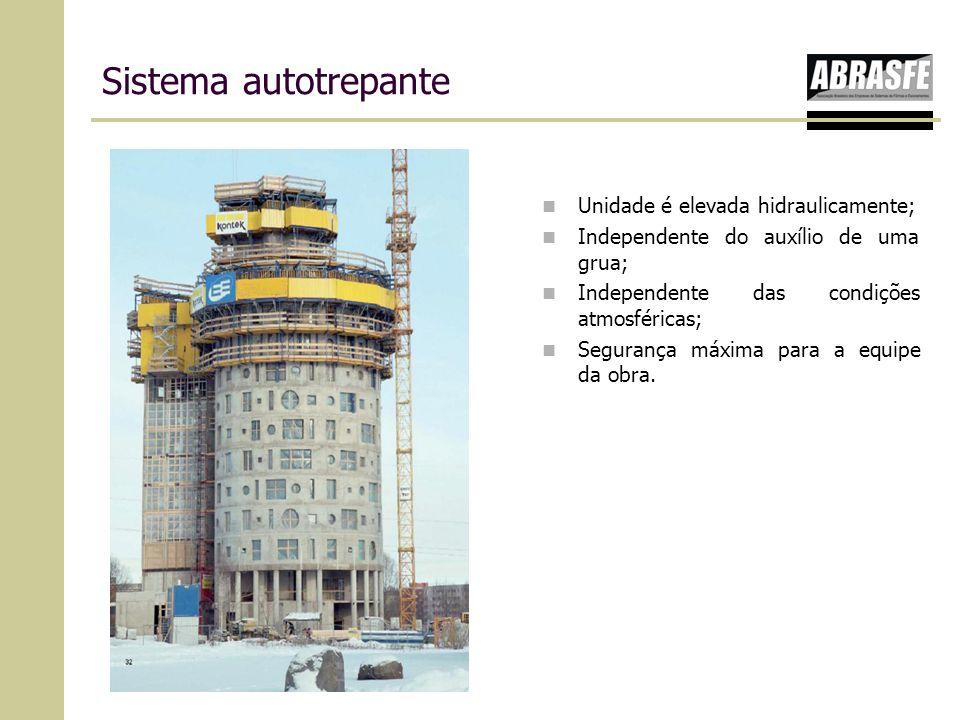 Sistema autotrepante Unidade é elevada hidraulicamente;