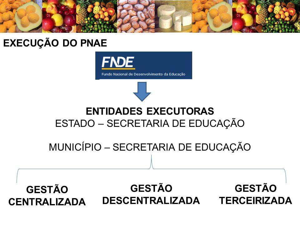ESTADO – SECRETARIA DE EDUCAÇÃO MUNICÍPIO – SECRETARIA DE EDUCAÇÃO