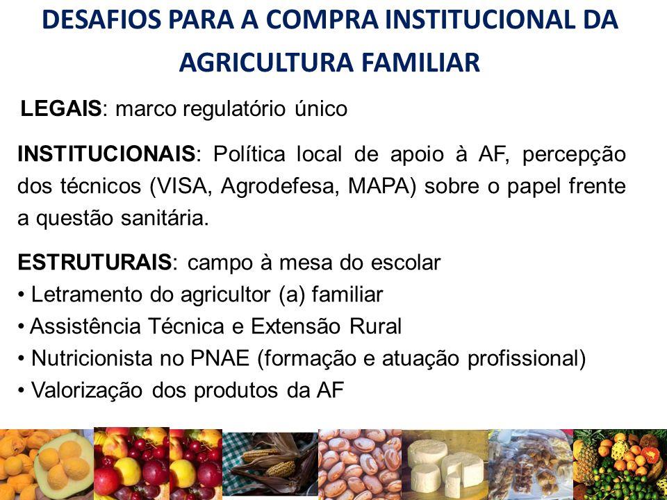 DESAFIOS PARA A COMPRA INSTITUCIONAL DA AGRICULTURA FAMILIAR