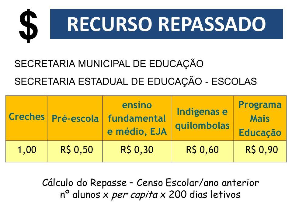 $ RECURSO REPASSADO SECRETARIA MUNICIPAL DE EDUCAÇÃO