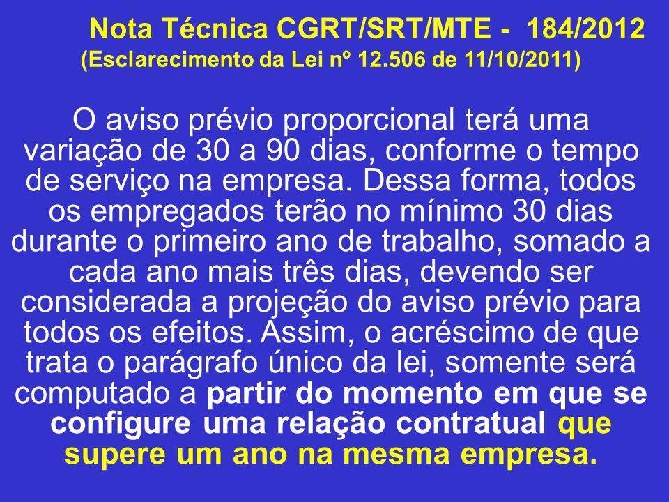 Nota Técnica CGRT/SRT/MTE - 184/2012
