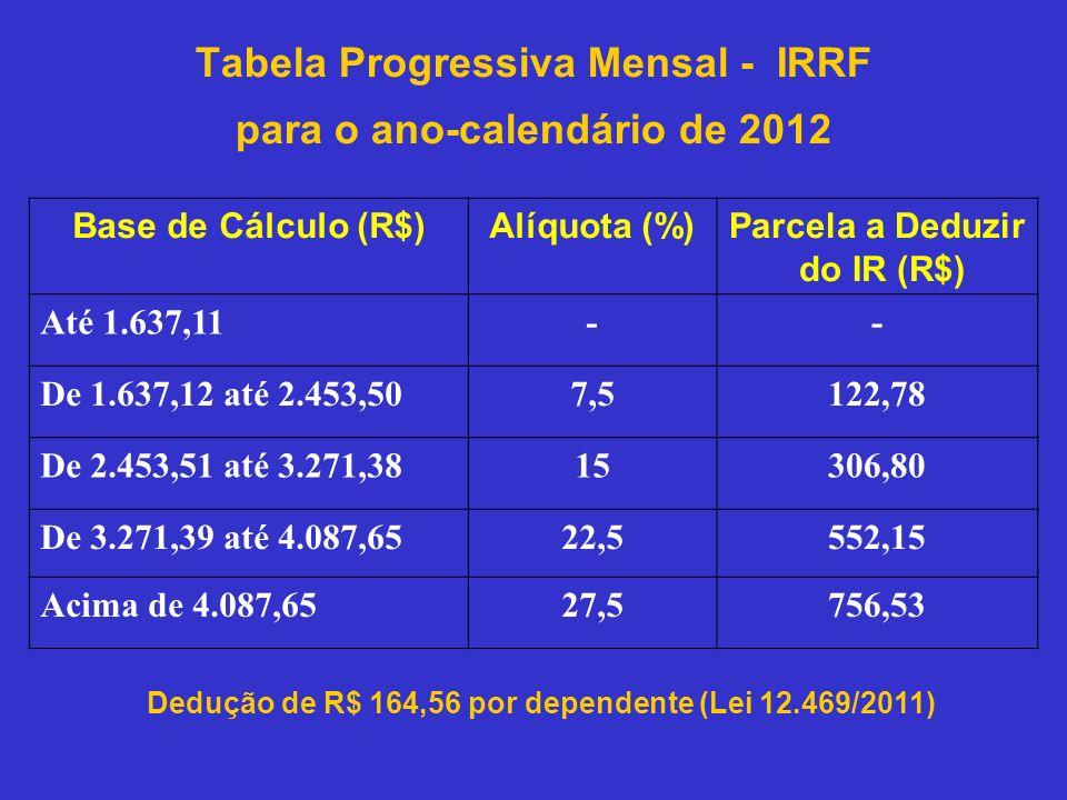 Tabela Progressiva Mensal - IRRF para o ano-calendário de 2012