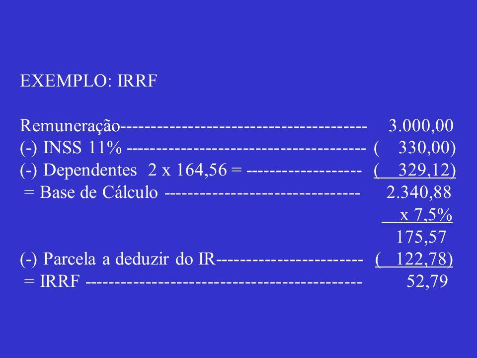 EXEMPLO: IRRF Remuneração---------------------------------------- 3