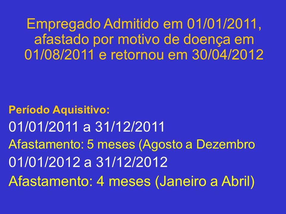 Afastamento: 4 meses (Janeiro a Abril)