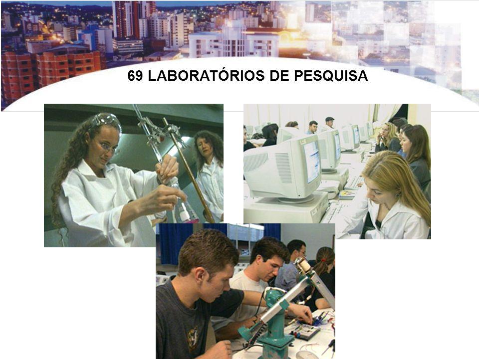 69 LABORATÓRIOS DE PESQUISA