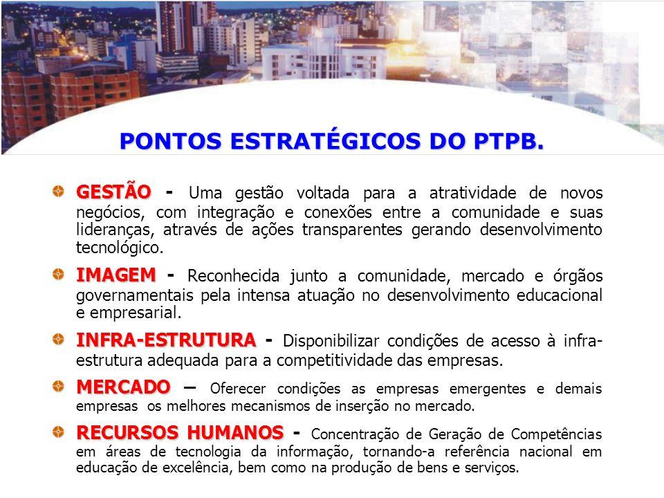 PONTOS ESTRATÉGICOS DO PTPB.