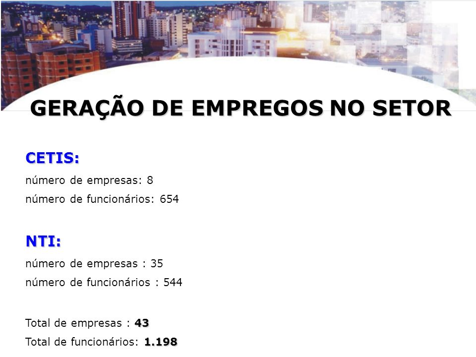 GERAÇÃO DE EMPREGOS NO SETOR