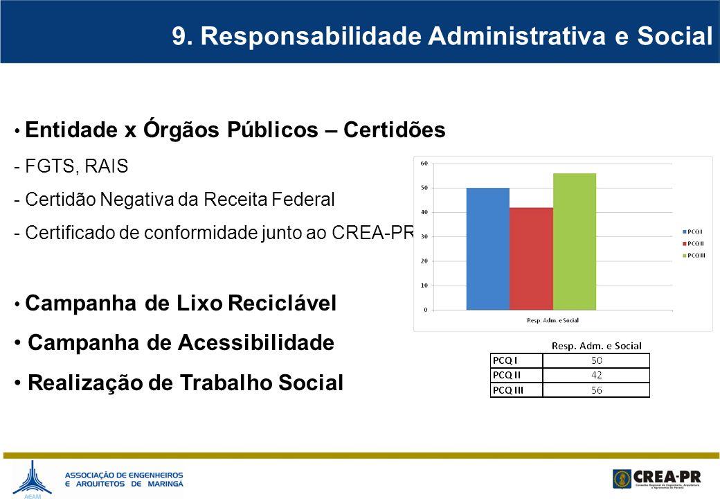 9. Responsabilidade Administrativa e Social