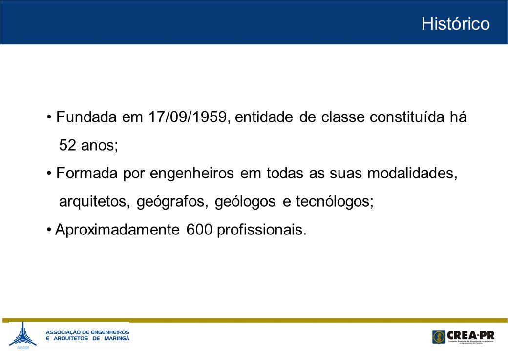 Histórico Fundada em 17/09/1959, entidade de classe constituída há