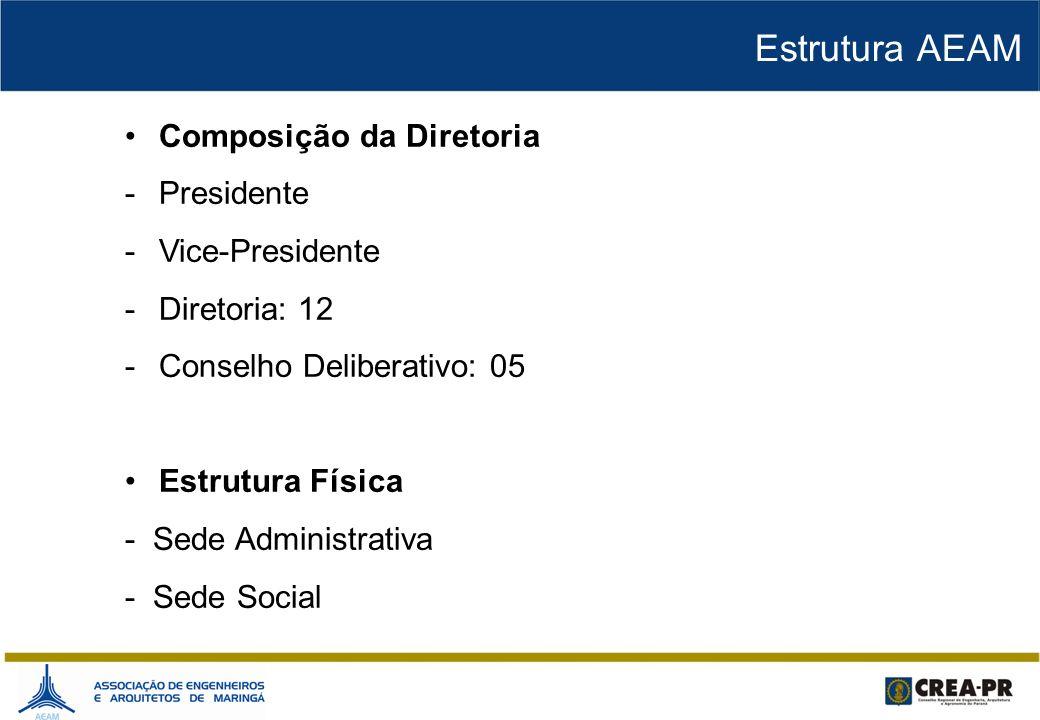 Estrutura AEAM Composição da Diretoria Presidente Vice-Presidente