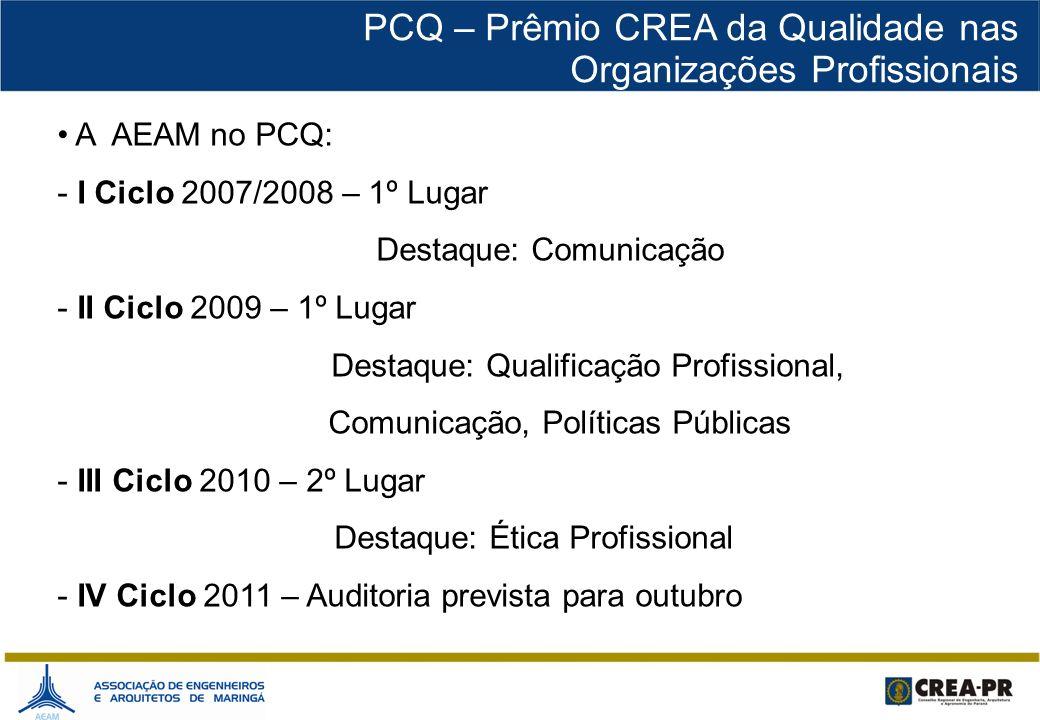 PCQ – Prêmio CREA da Qualidade nas Organizações Profissionais