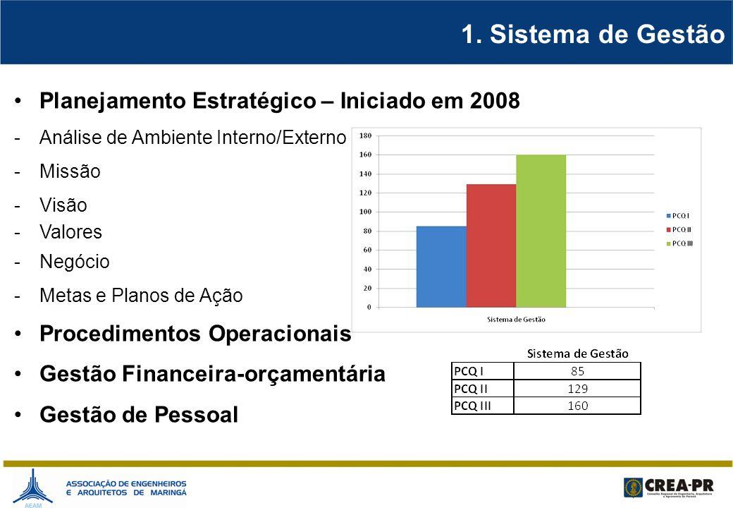1. Sistema de Gestão Planejamento Estratégico – Iniciado em 2008