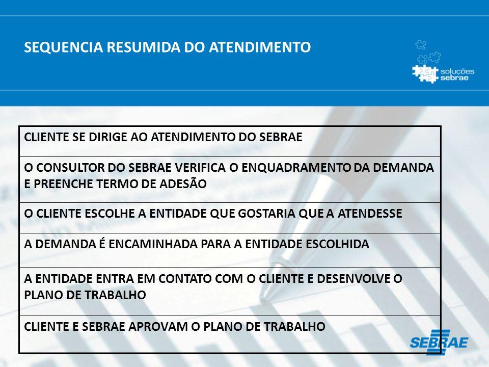 SEQUENCIA RESUMIDA DO ATENDIMENTO