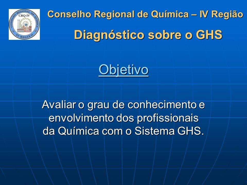 Objetivo Avaliar o grau de conhecimento e envolvimento dos profissionais da Química com o Sistema GHS.