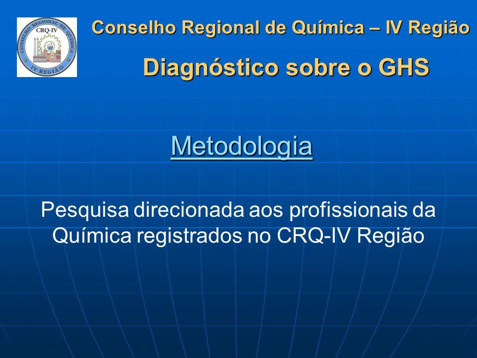 Metodologia Pesquisa direcionada aos profissionais da Química registrados no CRQ-IV Região