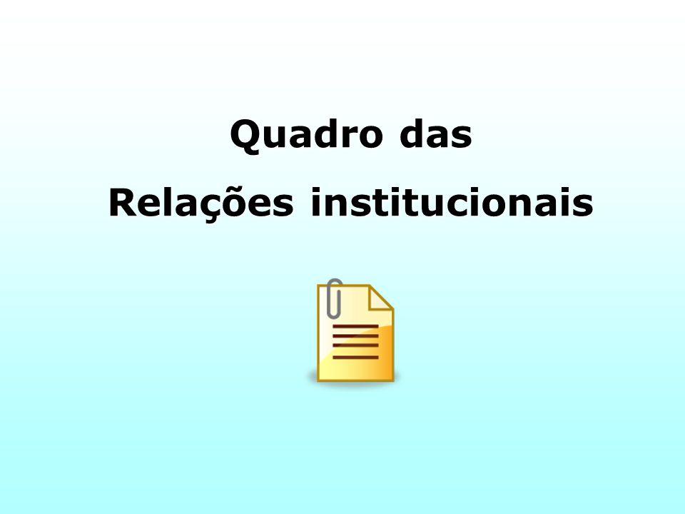 Relações institucionais