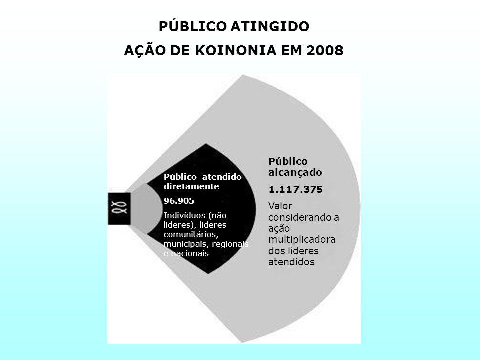 PÚBLICO ATINGIDO AÇÃO DE KOINONIA EM 2008