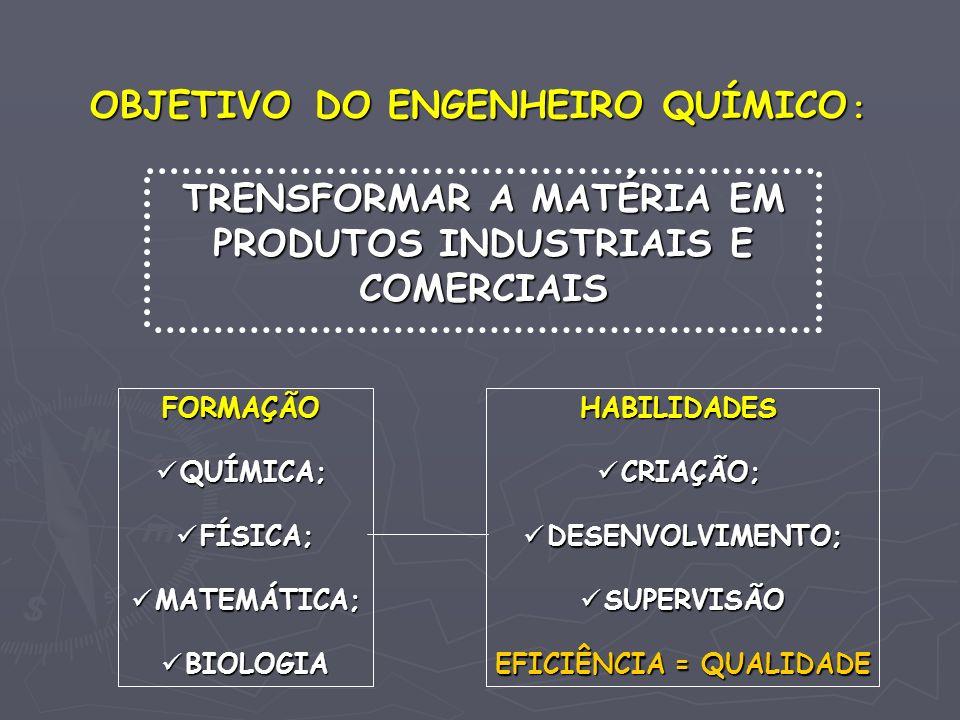 OBJETIVO DO ENGENHEIRO QUÍMICO: