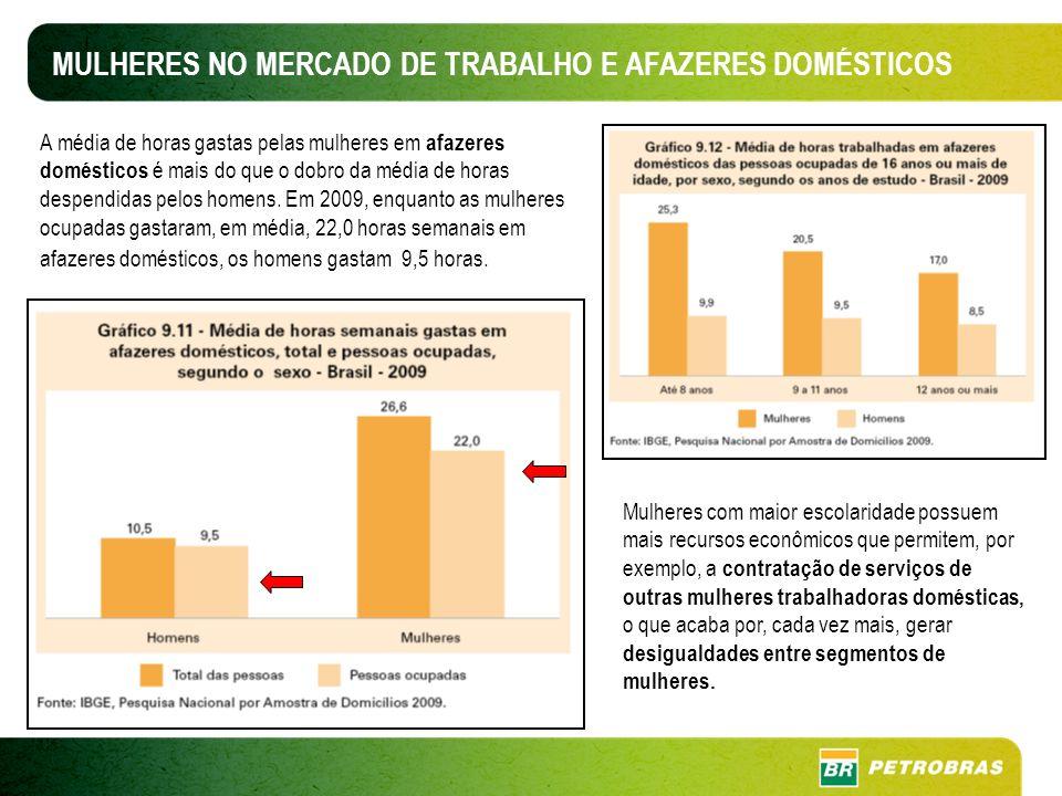 MULHERES NO MERCADO DE TRABALHO E AFAZERES DOMÉSTICOS