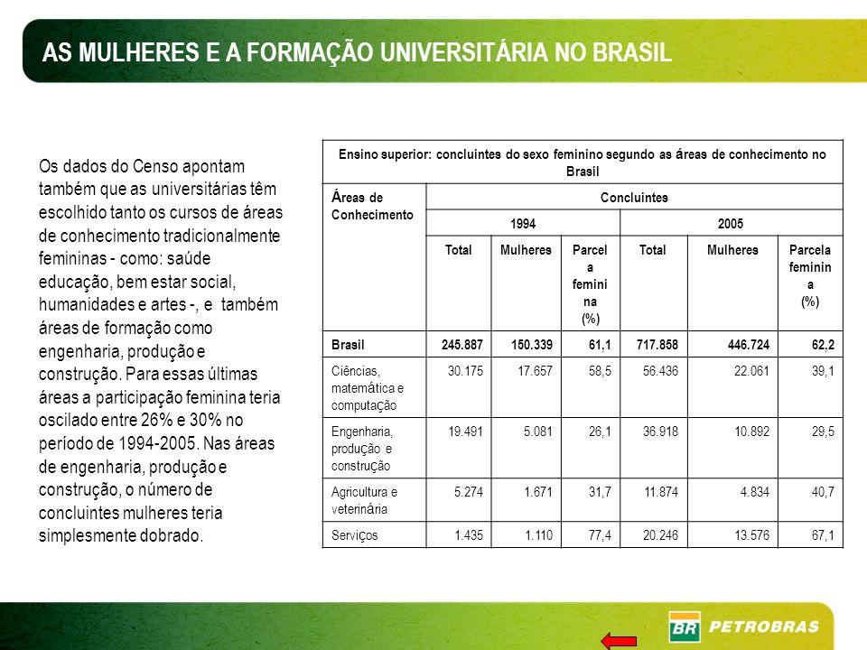 AS MULHERES E A FORMAÇÃO UNIVERSITÁRIA NO BRASIL