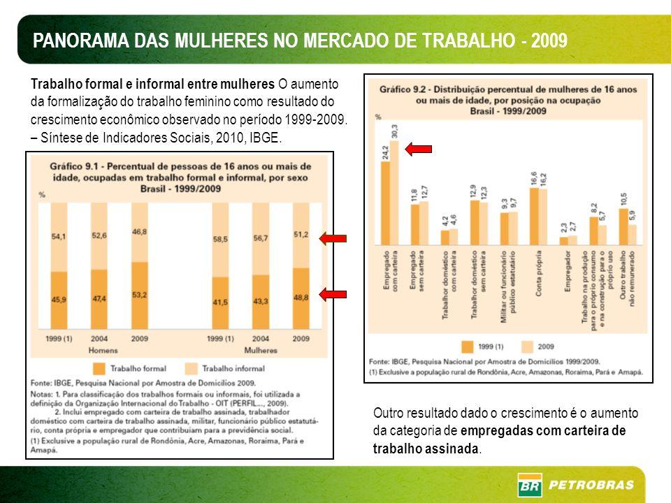 PANORAMA DAS MULHERES NO MERCADO DE TRABALHO - 2009
