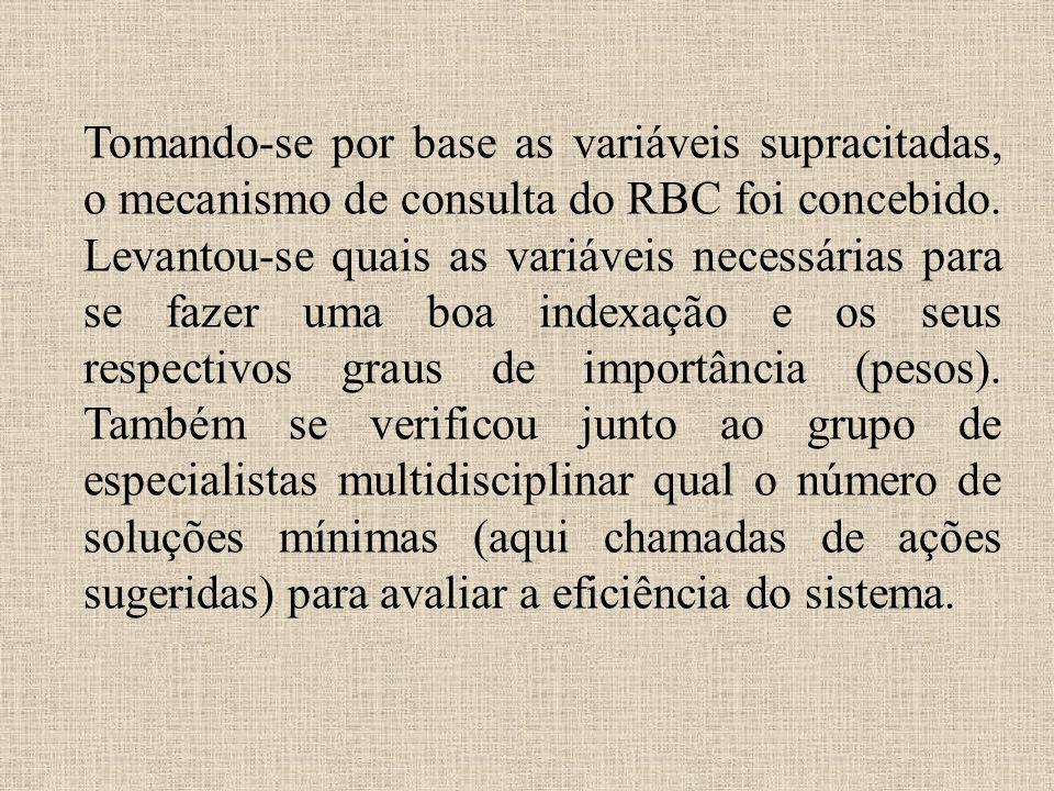Tomando-se por base as variáveis supracitadas, o mecanismo de consulta do RBC foi concebido.